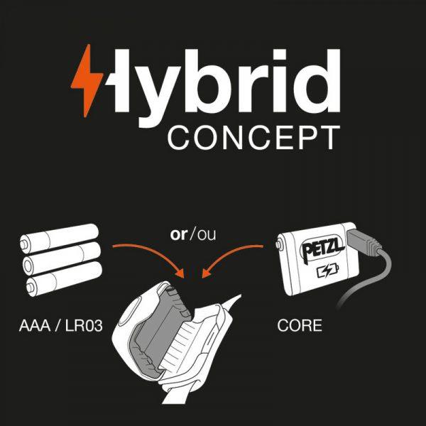Petzl Tikke Head Torch Hybrid Concept